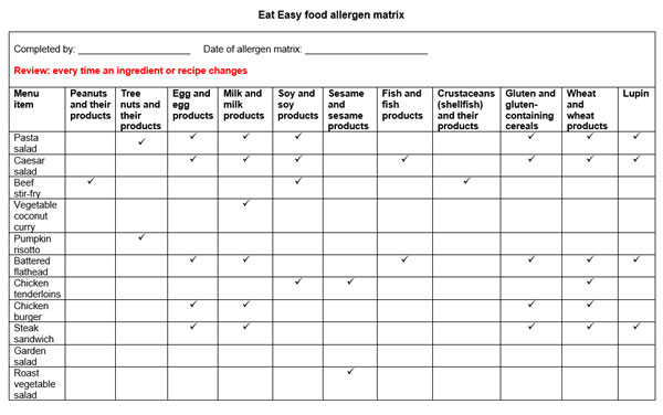 Eat Easy food allergen matrix